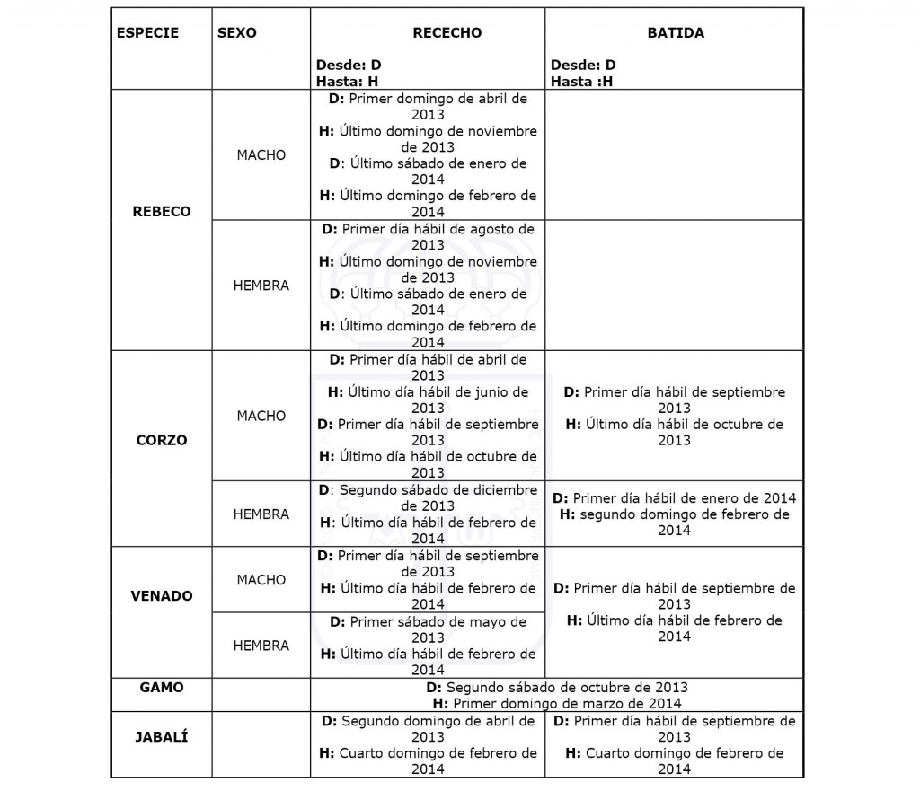 Épocas de caza Veda Asturias 2013-2014