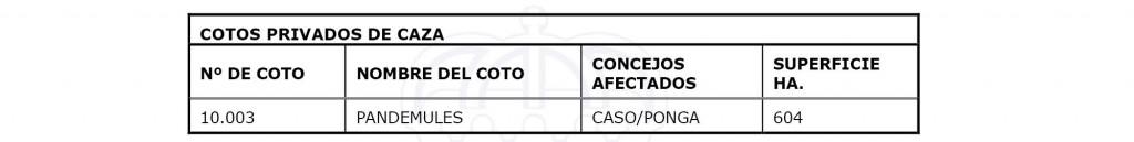 Terrenos sometidos a régimen especial, declarados sobre la base de la Ley 1/1970, de 4 de abril, de Caza, vigentes en la actualidad, y cuya gestión corresponde a sus titulares Asturias
