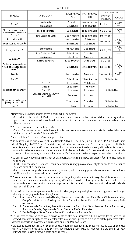 Anexo Orden Veda Andalucía 2013-2014